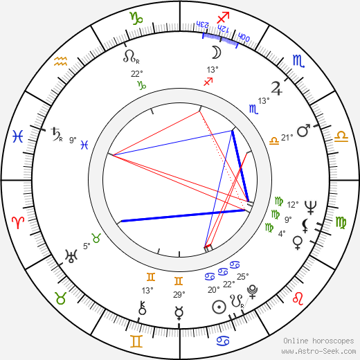 Isabelle Pia birth chart, biography, wikipedia 2018, 2019