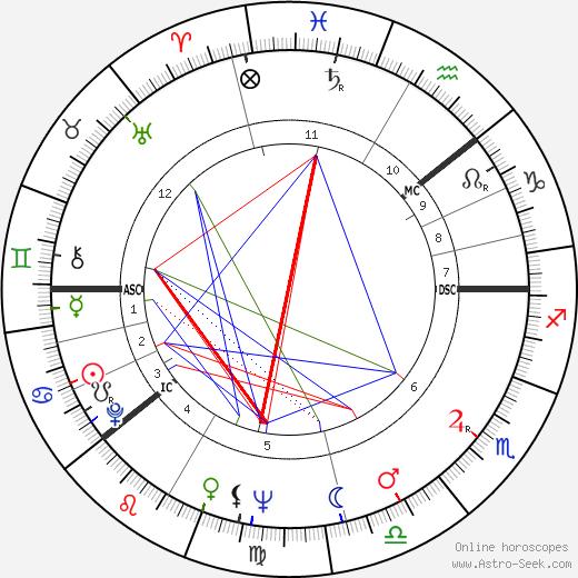 Kai Pahlman birth chart, Kai Pahlman astro natal horoscope, astrology