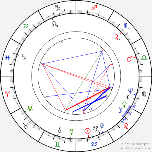 Narciso Ibáñez Serrador astro natal birth chart, Narciso Ibáñez Serrador horoscope, astrology