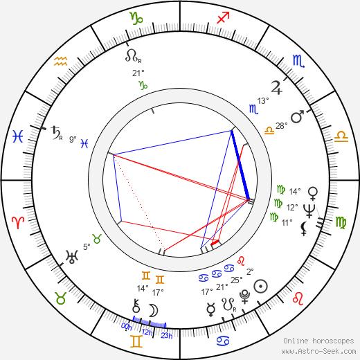 Sara Arnia birth chart, biography, wikipedia 2019, 2020