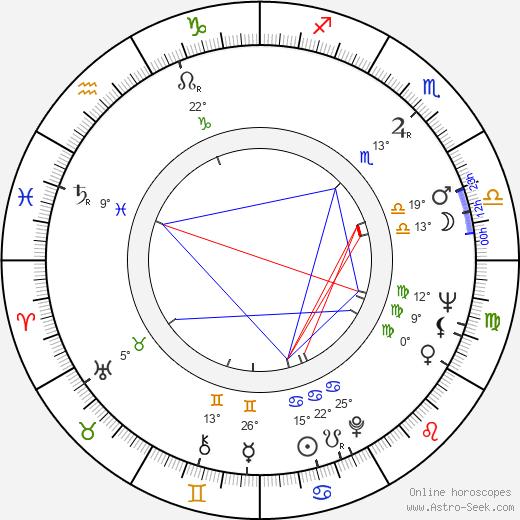 Steve Lawrence birth chart, biography, wikipedia 2020, 2021