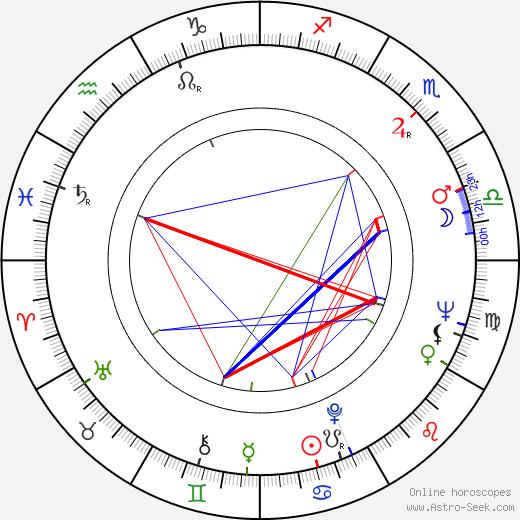 Steve Lawrence birth chart, Steve Lawrence astro natal horoscope, astrology