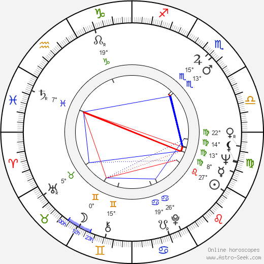 Adnan Senses birth chart, biography, wikipedia 2019, 2020