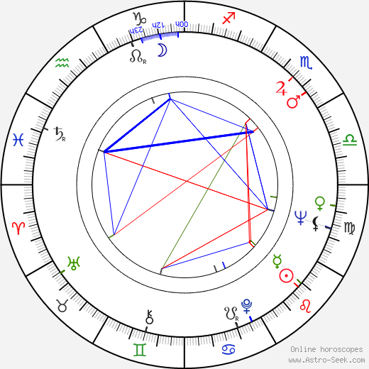 Alice Spivak birth chart, Alice Spivak astro natal horoscope, astrology