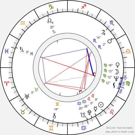 Amidou birth chart, biography, wikipedia 2019, 2020