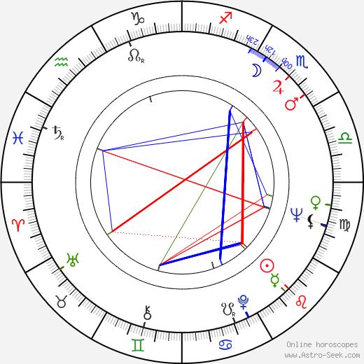 Donald P. Bellisario tema natale, oroscopo, Donald P. Bellisario oroscopi gratuiti, astrologia