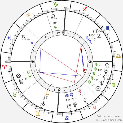 Geraldine Ferraro birth chart, biography, wikipedia 2019, 2020
