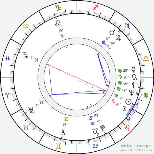 Harold Snoad birth chart, biography, wikipedia 2018, 2019