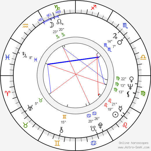 John Cazale birth chart, biography, wikipedia 2017, 2018