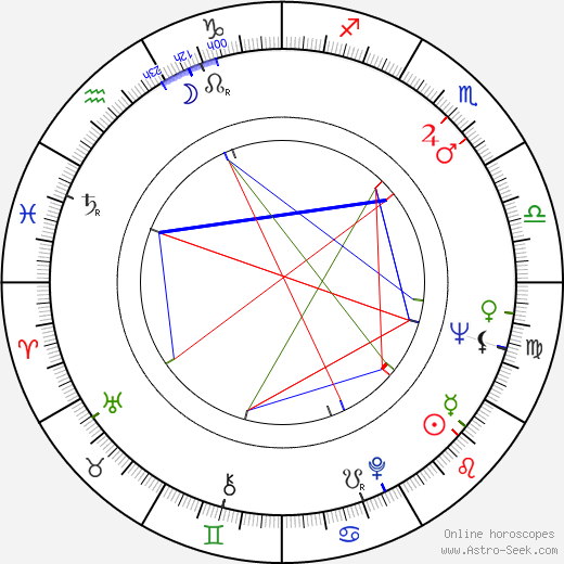John Cazale astro natal birth chart, John Cazale horoscope, astrology