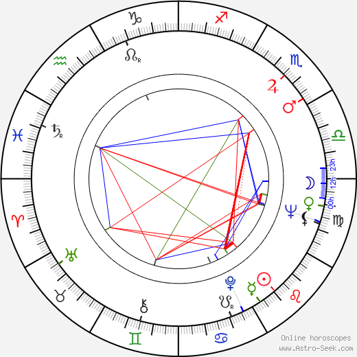 Джон Эрман John Erman день рождения гороскоп, John Erman Натальная карта онлайн