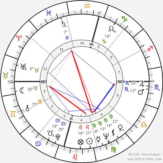 Justin Tubb birth chart, biography, wikipedia 2018, 2019