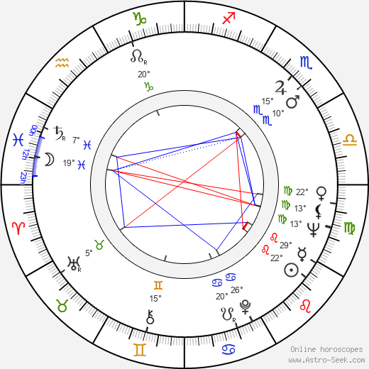 Martin Kurtén birth chart, biography, wikipedia 2019, 2020