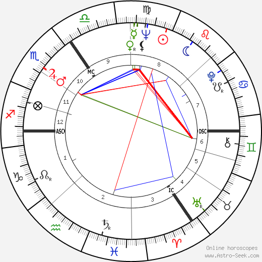 Michael Holroyd astro natal birth chart, Michael Holroyd horoscope, astrology
