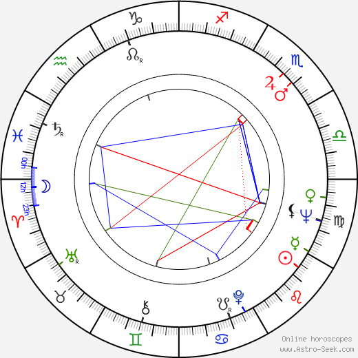 Oleg Tabakov tema natale, oroscopo, Oleg Tabakov oroscopi gratuiti, astrologia