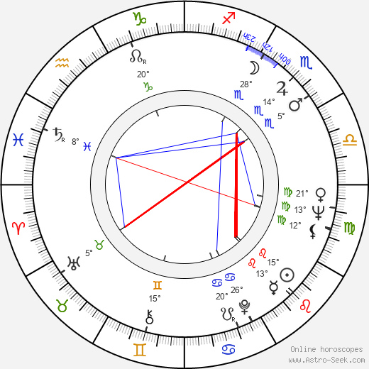Paul Krasny birth chart, biography, wikipedia 2018, 2019