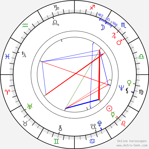 Paul Krasny astro natal birth chart, Paul Krasny horoscope, astrology