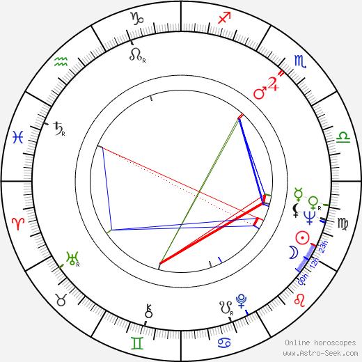Sonny Shroyer astro natal birth chart, Sonny Shroyer horoscope, astrology