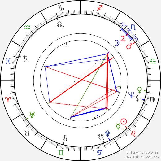 Yoná Magalhães birth chart, Yoná Magalhães astro natal horoscope, astrology