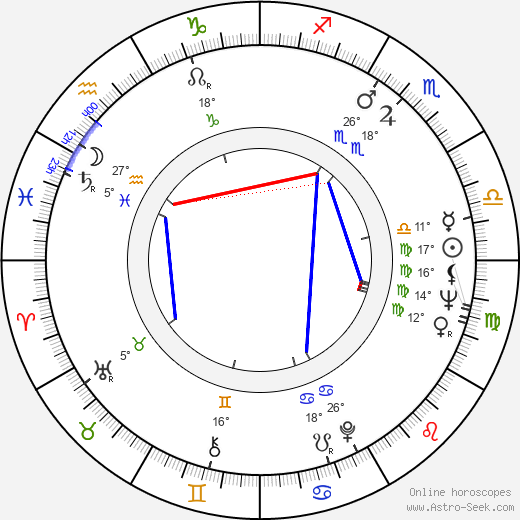 Arvo Pärt birth chart, biography, wikipedia 2018, 2019