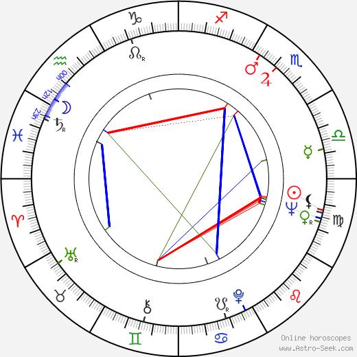 Arvo Pärt astro natal birth chart, Arvo Pärt horoscope, astrology