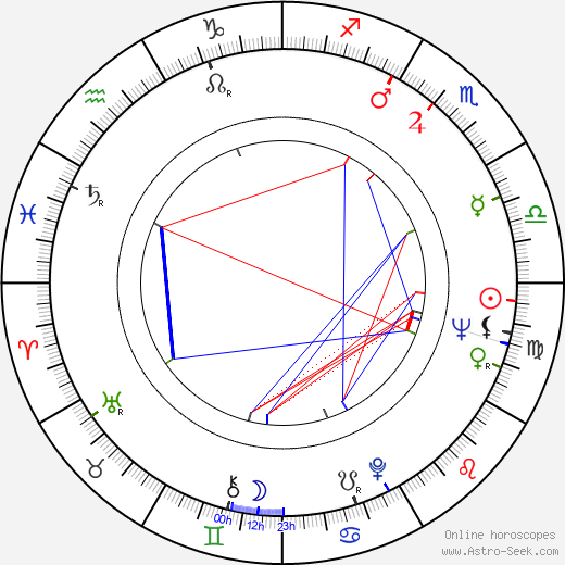 Claudine Berg birth chart, Claudine Berg astro natal horoscope, astrology