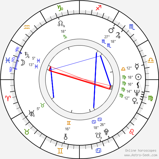 David Macmillan birth chart, biography, wikipedia 2019, 2020