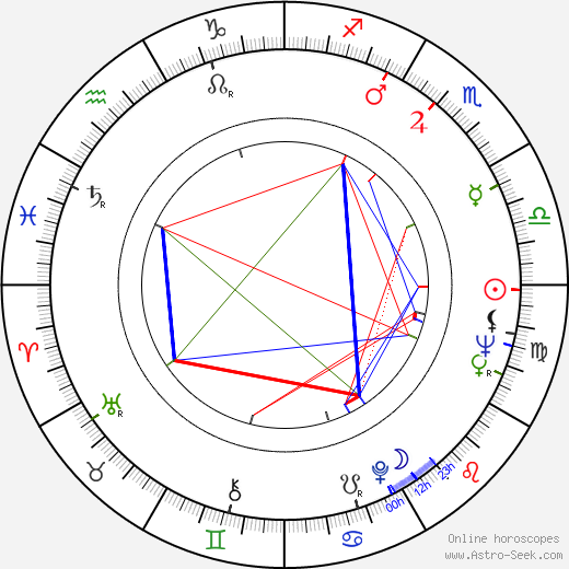 Jeremiah Sullivan birth chart, Jeremiah Sullivan astro natal horoscope, astrology