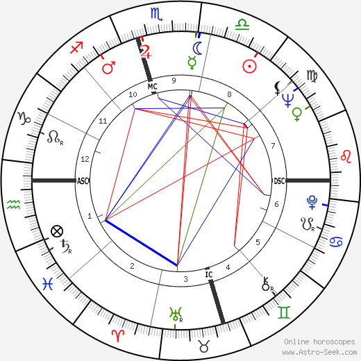 Jerry Lee Lewis astro natal birth chart, Jerry Lee Lewis horoscope, astrology