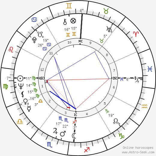 Joan Kennedy tema natale, biography, Biografia da Wikipedia 2020, 2021