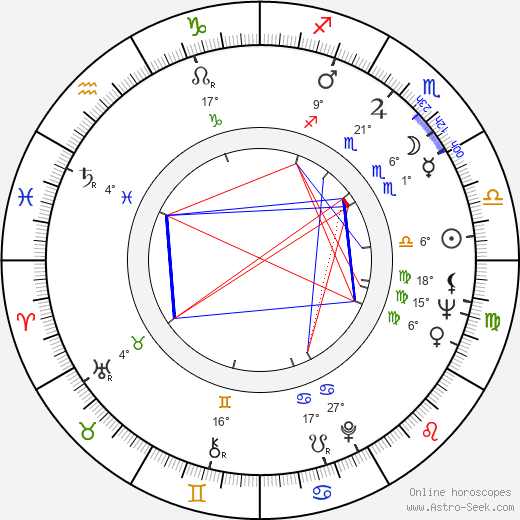 Luboš Fišer birth chart, biography, wikipedia 2019, 2020