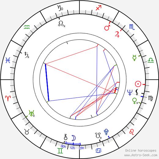 Maricruz Olivier tema natale, oroscopo, Maricruz Olivier oroscopi gratuiti, astrologia