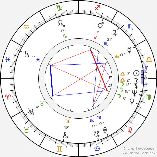 Martti Tschokkinen birth chart, biography, wikipedia 2019, 2020