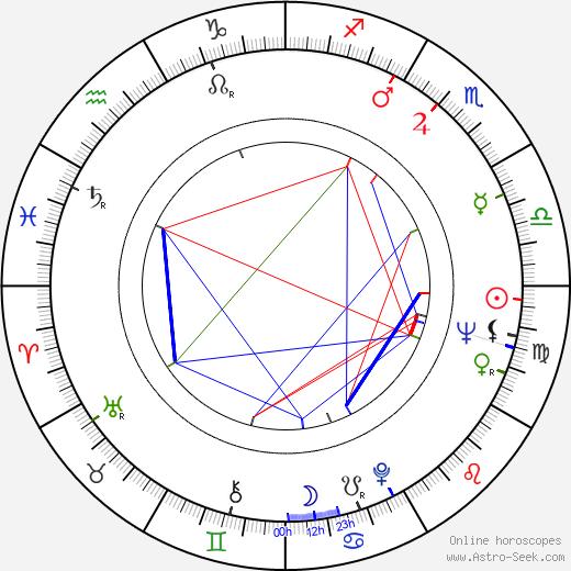 Rolf Römer день рождения гороскоп, Rolf Römer Натальная карта онлайн