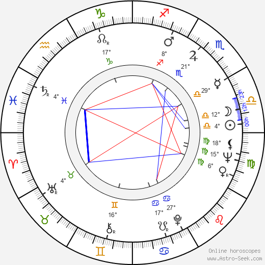 Ronald Lacey birth chart, biography, wikipedia 2017, 2018