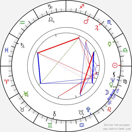 Sean McCann день рождения гороскоп, Sean McCann Натальная карта онлайн