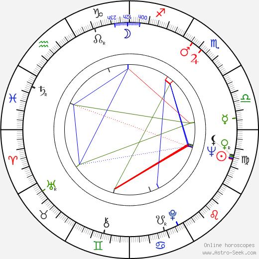 Seija Simonen день рождения гороскоп, Seija Simonen Натальная карта онлайн