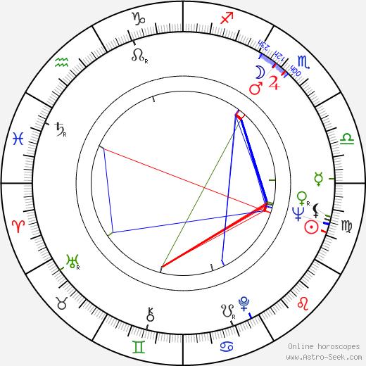 Vitali Kanevsky birth chart, Vitali Kanevsky astro natal horoscope, astrology