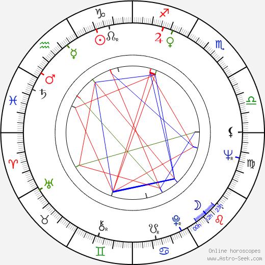 Элвин Голдстайн Al Goldstein день рождения гороскоп, Al Goldstein Натальная карта онлайн
