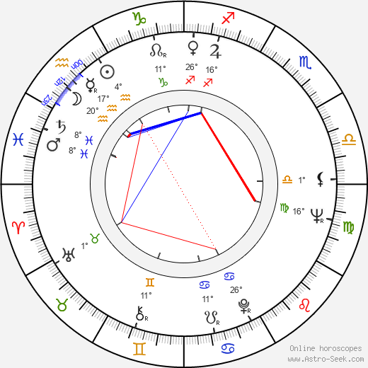 Ashley Mote birth chart, biography, wikipedia 2019, 2020
