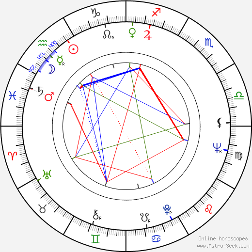Ashley Mote astro natal birth chart, Ashley Mote horoscope, astrology