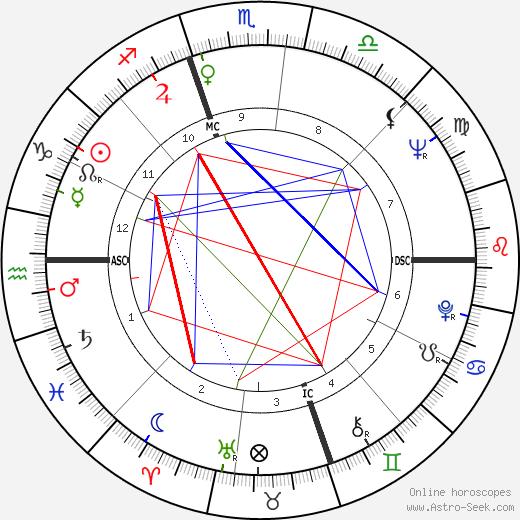 Charlotte Ann Tuton день рождения гороскоп, Charlotte Ann Tuton Натальная карта онлайн