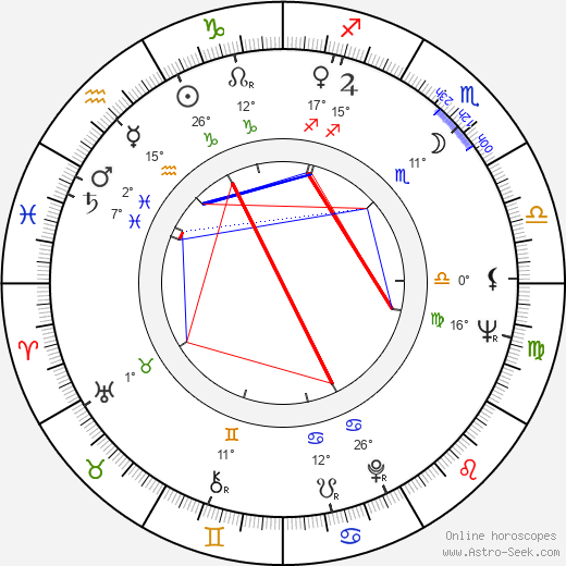 Cirio H. Santiago birth chart, biography, wikipedia 2019, 2020