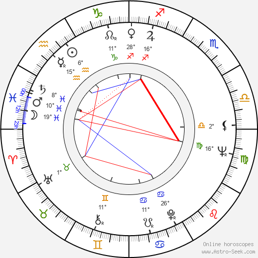 Florin Piersic birth chart, biography, wikipedia 2019, 2020