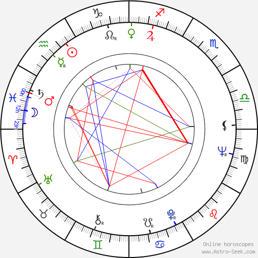 Florin Piersic astro natal birth chart, Florin Piersic horoscope, astrology