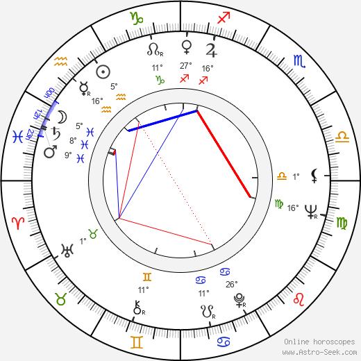 Helmut Förnbacher birth chart, biography, wikipedia 2020, 2021