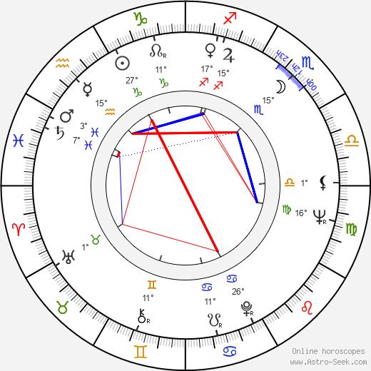 Joan Root birth chart, biography, wikipedia 2020, 2021