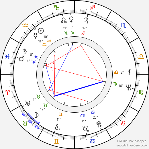 Philippe Laudenbach birth chart, biography, wikipedia 2019, 2020