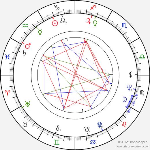 Ron Harper astro natal birth chart, Ron Harper horoscope, astrology