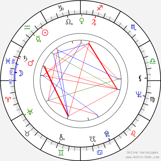 Troy Donahue astro natal birth chart, Troy Donahue horoscope, astrology